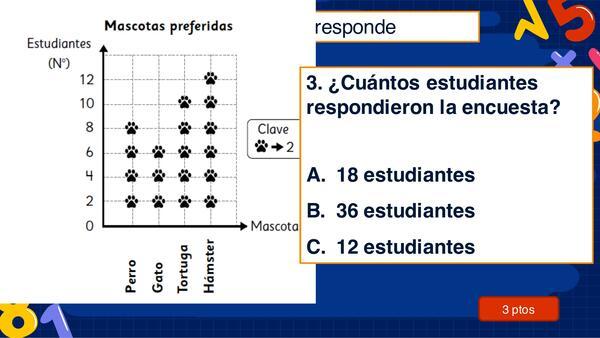 Actividad de evaluación de pictogramas y gráficos de barra simple