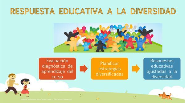 Diversificación de la enseñanza: DUA y PACI