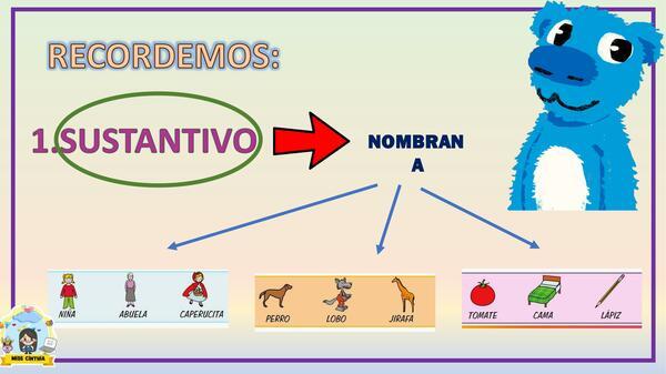 TEMA 3 - LOS ADJETIVOS CALIFICATIVOS