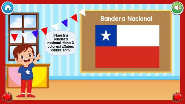 PowerPoint Interactivo: Emblemas Nacionales y Bailes Típicos
