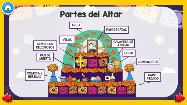 Altar de Muertos PowerPoint Interactivo   Día de Muertos