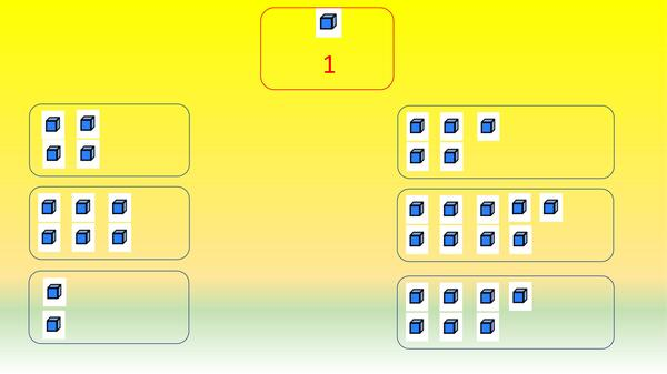 Place Value. 1's, 10's, 100,s. English. Math.