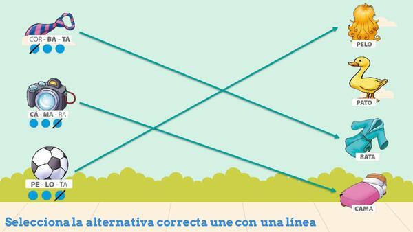 Manipulación silabica