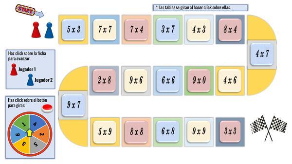 A jugar multiplicando