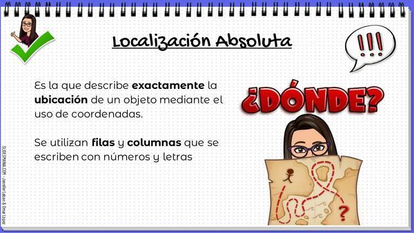 Localización relativa y Localización absoluta