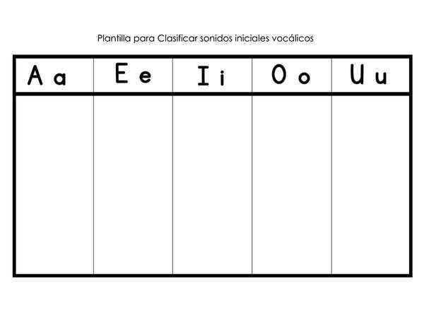 clasificando sonidos iniciales vocálicos
