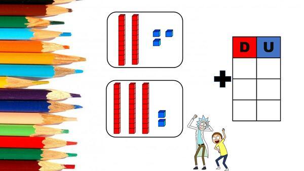 Representación pictórica y simbólica de adición (algoritmo de la suma) Editable.