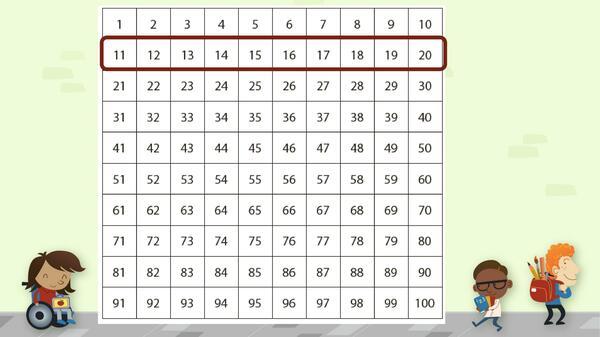 números hasta 50