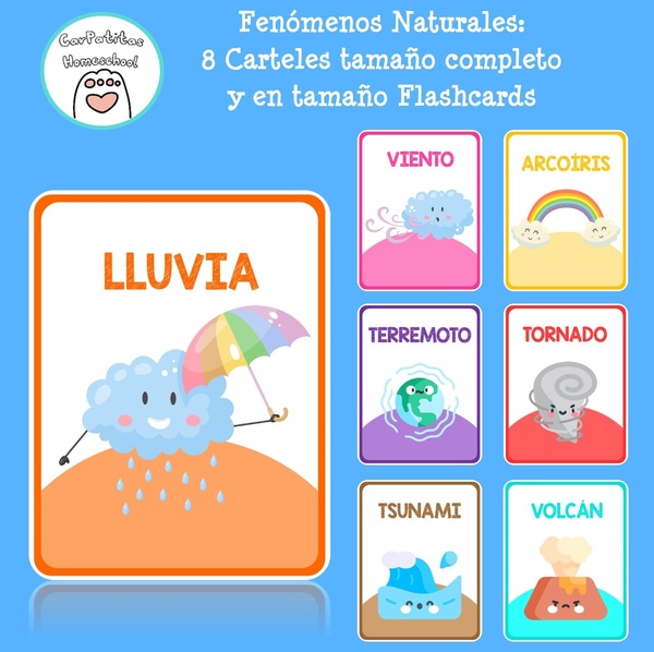 Carteles Fenómenos Naturales | Flashcards