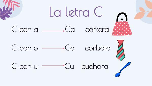 Diferenciando el sonido de letras C y Q