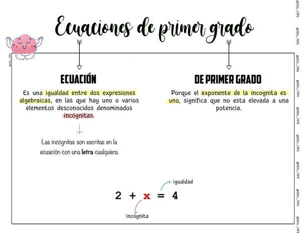 CUADERNILLO LENGUAJE ALGEBRAICO Y ECUACIONES DE PRIMER GRADO