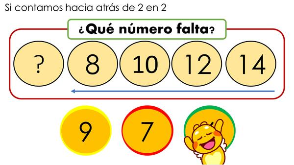 Secuencias numéricas